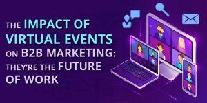 Virtual Events on B2B Marketing