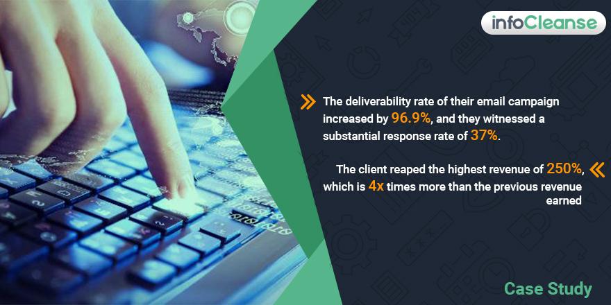 IT industry Case Study