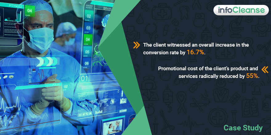 Medical industry Case study
