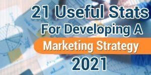 B2B Marketing Statistics