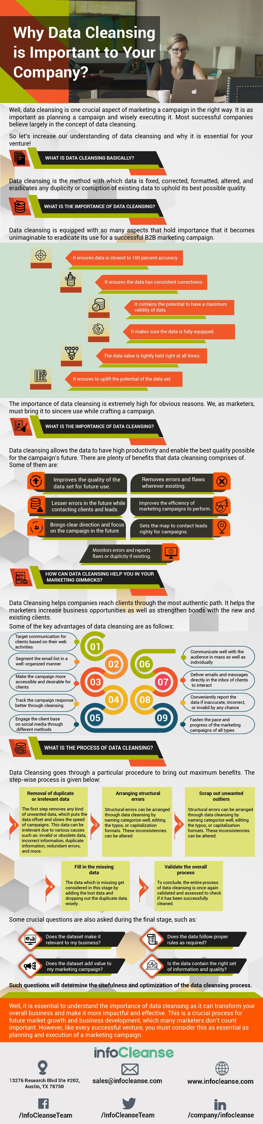 Importance Of Data Cleaning Infographic
