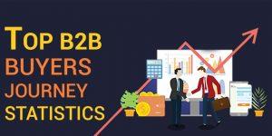 Top B2B Buyers Journey Statistics