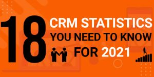 18 CRM Statistics You Need to Know Featured Banner