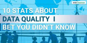 10 Stats About Data Quality I Bet You Didn't Featured Banner